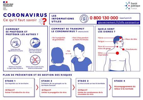 coronavirus ce qu'il faut savoir